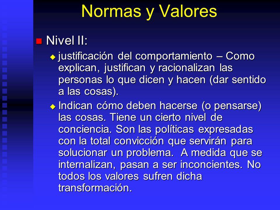 Normas y Valores Nivel II: