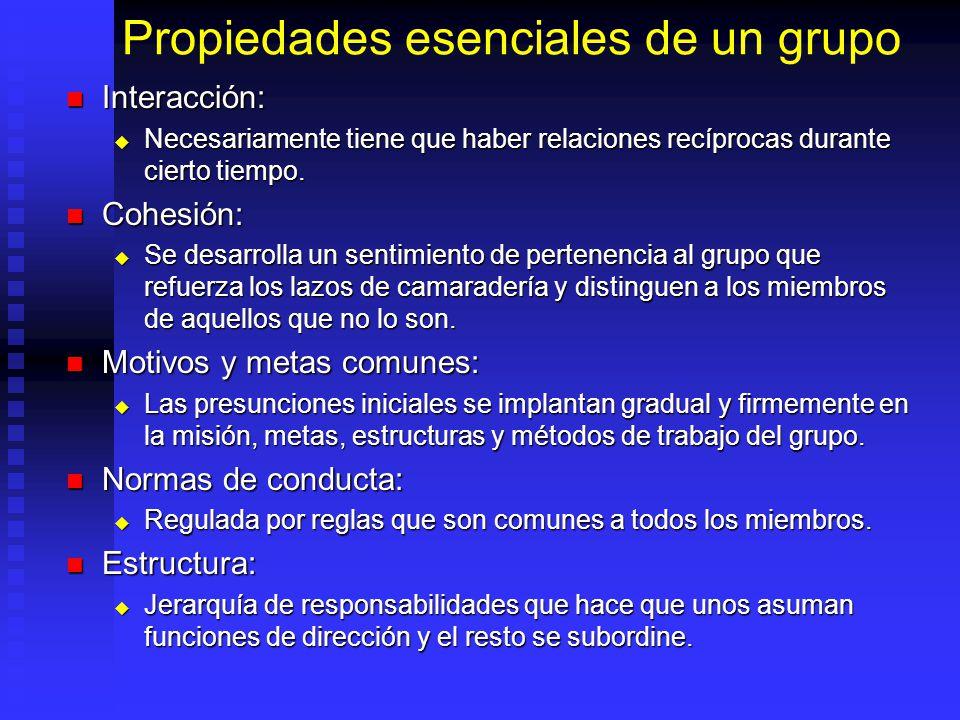 Propiedades esenciales de un grupo