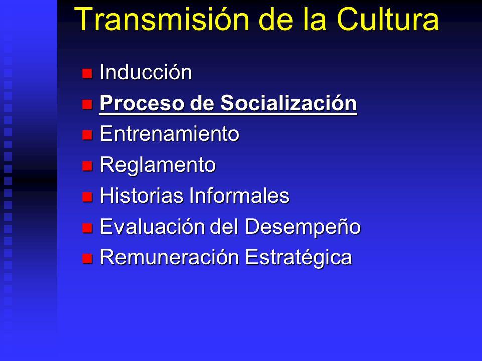 Transmisión de la Cultura