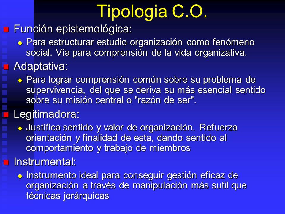 Tipologia C.O. Función epistemológica: Adaptativa: Legitimadora: