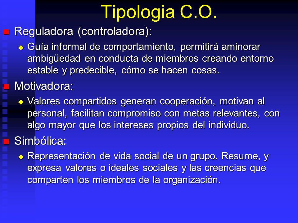 Tipologia C.O. Reguladora (controladora): Motivadora: Simbólica:
