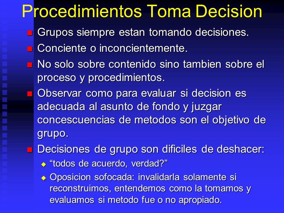 Procedimientos Toma Decision