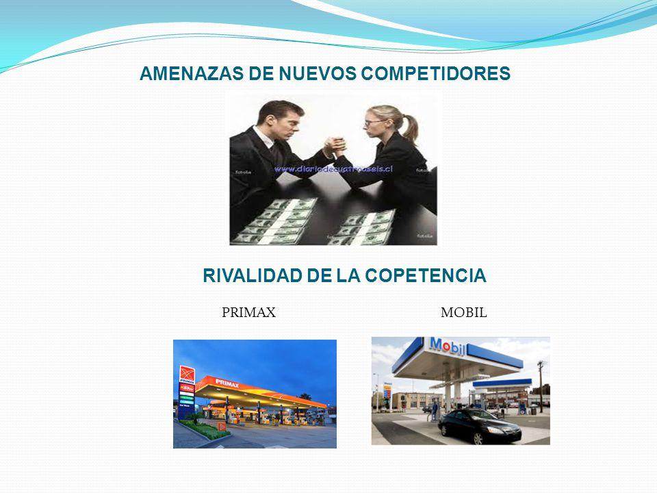 AMENAZAS DE NUEVOS COMPETIDORES RIVALIDAD DE LA COPETENCIA