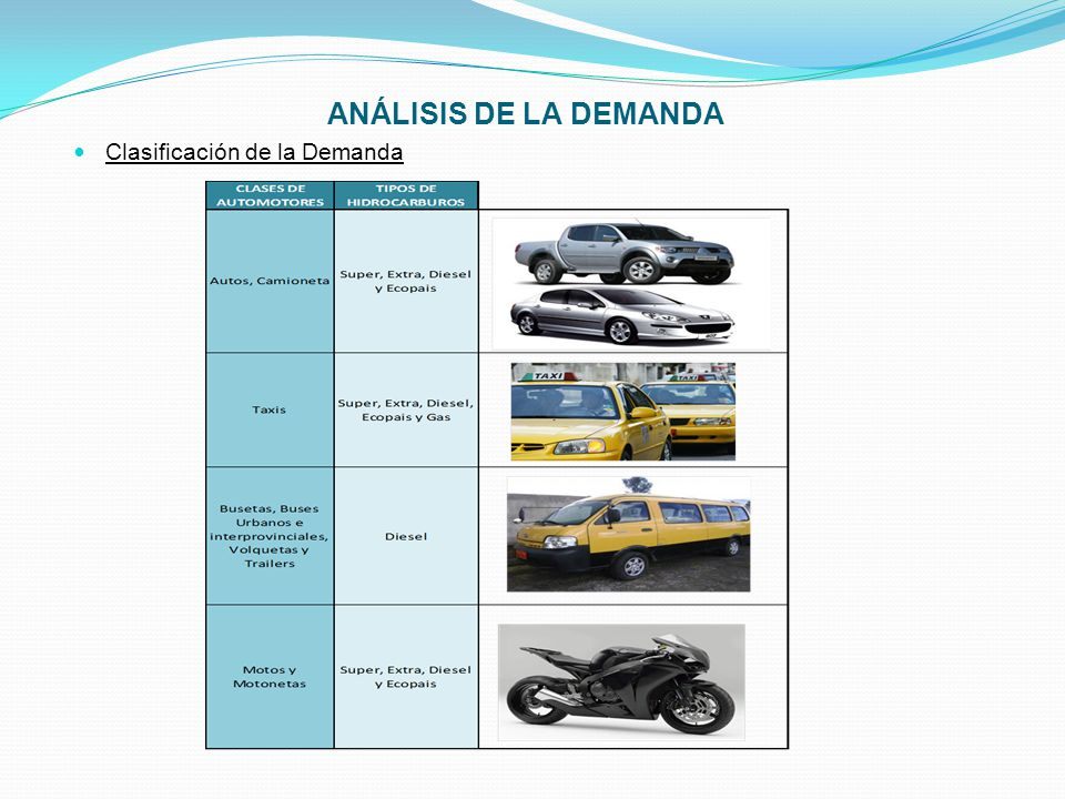 ANÁLISIS DE LA DEMANDA Clasificación de la Demanda