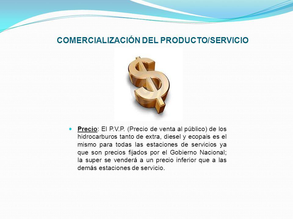 COMERCIALIZACIÓN DEL PRODUCTO/SERVICIO