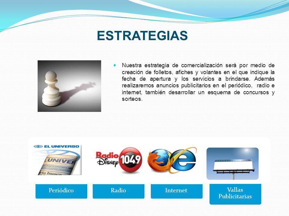 ESTRATEGIAS Periódico Radio Internet Vallas Publicitarias