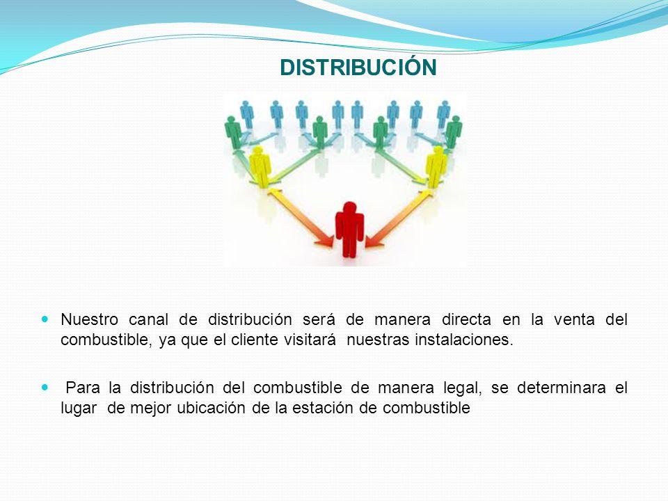DISTRIBUCIÓN Nuestro canal de distribución será de manera directa en la venta del combustible, ya que el cliente visitará nuestras instalaciones.