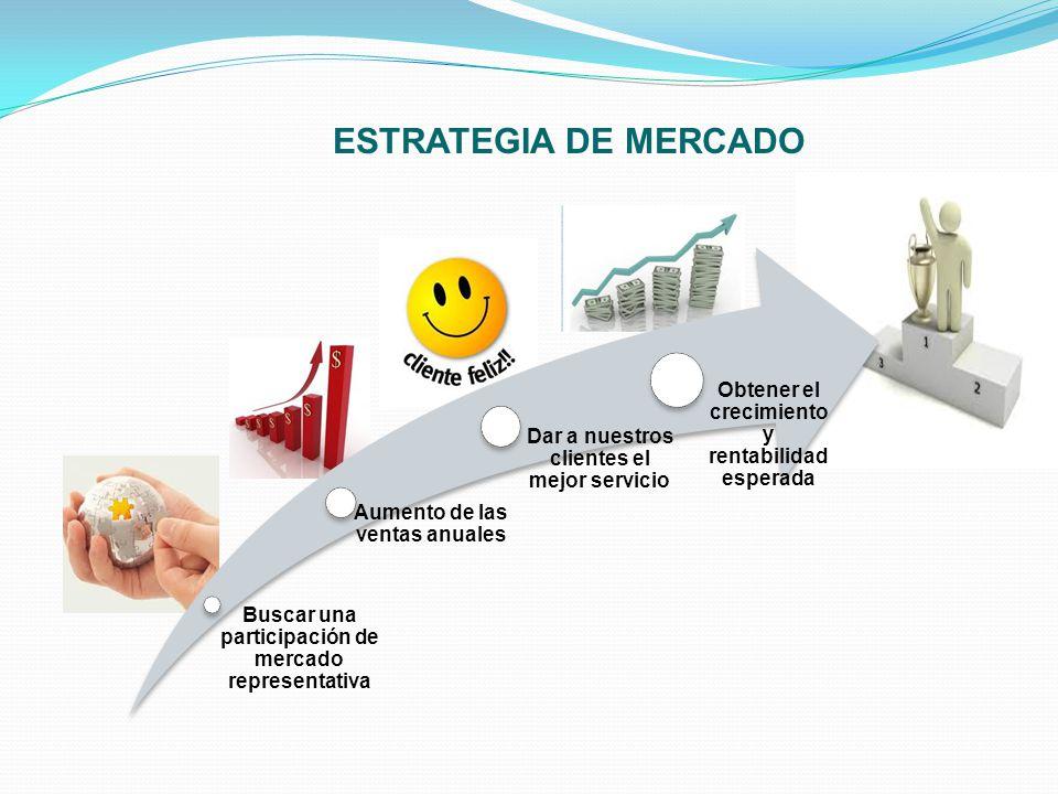 ESTRATEGIA DE MERCADO Obtener el crecimiento y rentabilidad esperada