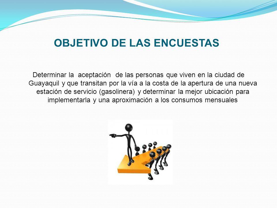 OBJETIVO DE LAS ENCUESTAS