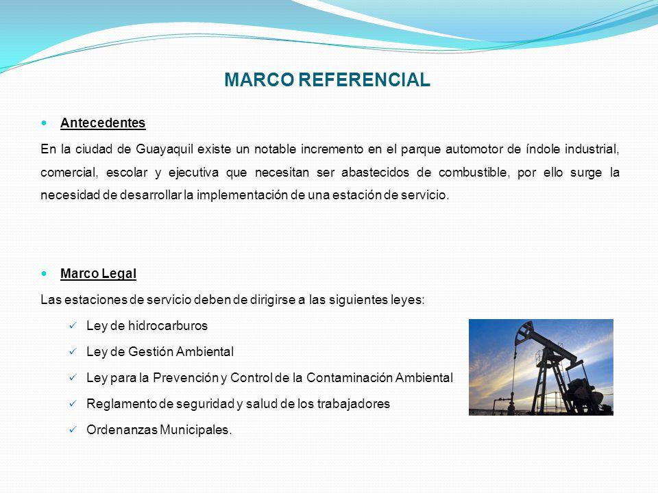 MARCO REFERENCIAL Antecedentes