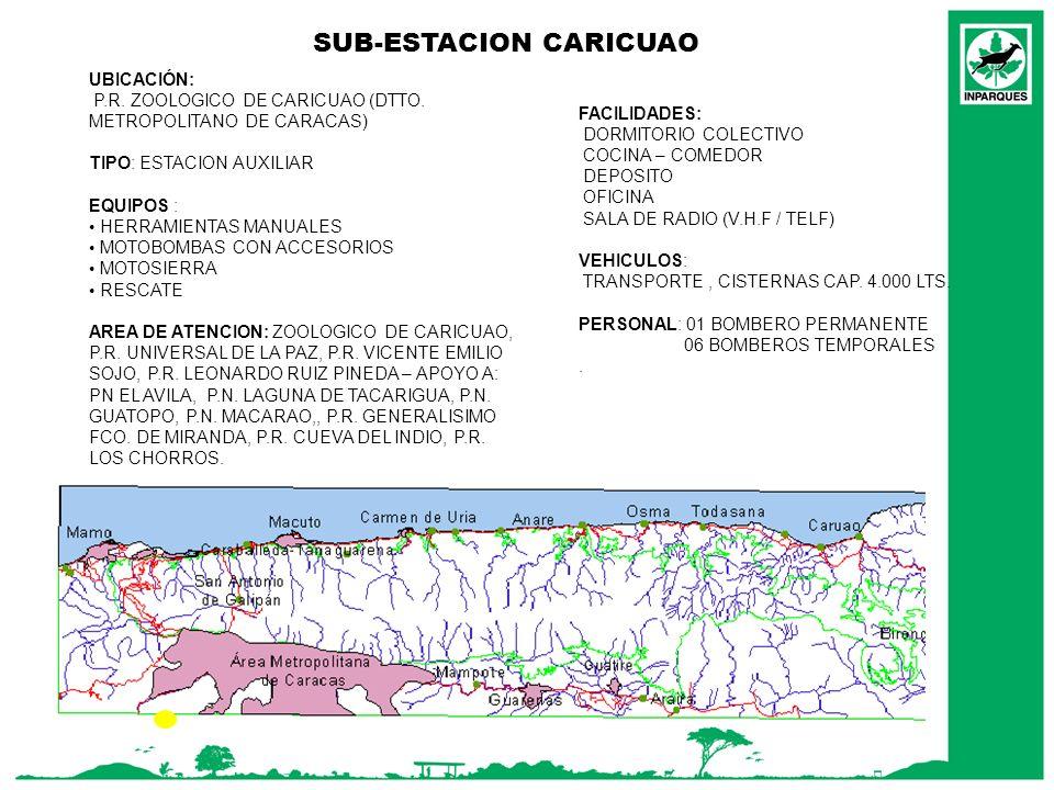 SUB-ESTACION CARICUAO