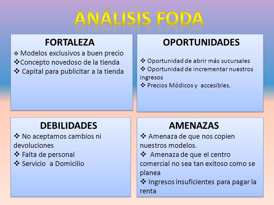 Análisis FODA FORTALEZA OPORTUNIDADES DEBILIDADES AMENAZAS