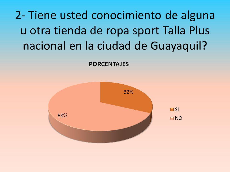 2- Tiene usted conocimiento de alguna u otra tienda de ropa sport Talla Plus nacional en la ciudad de Guayaquil