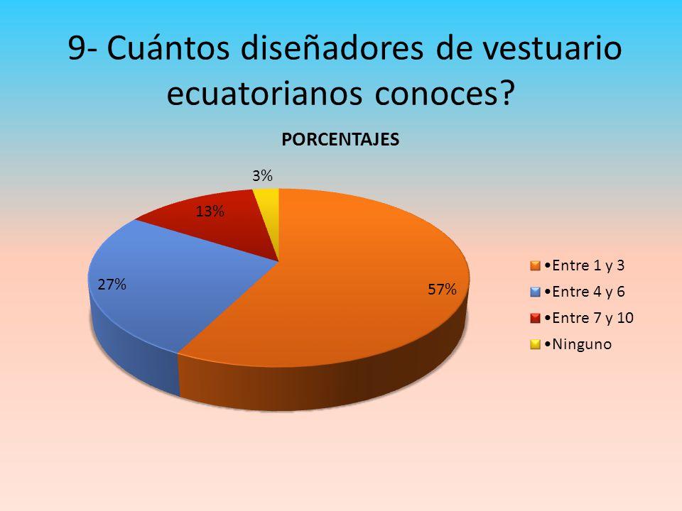 9- Cuántos diseñadores de vestuario ecuatorianos conoces