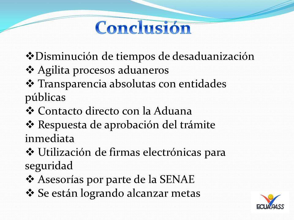 Conclusión Disminución de tiempos de desaduanización