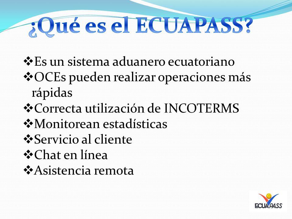 ¿Qué es el ECUAPASS Es un sistema aduanero ecuatoriano