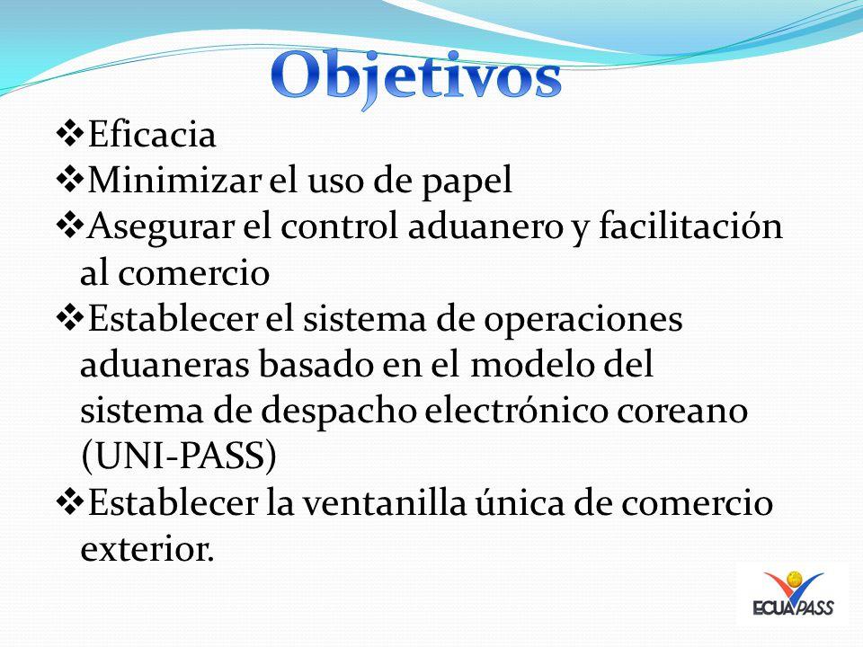 Objetivos Eficacia Minimizar el uso de papel