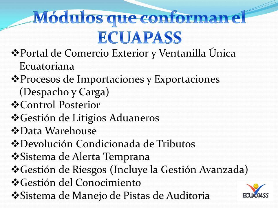 Módulos que conforman el ECUAPASS
