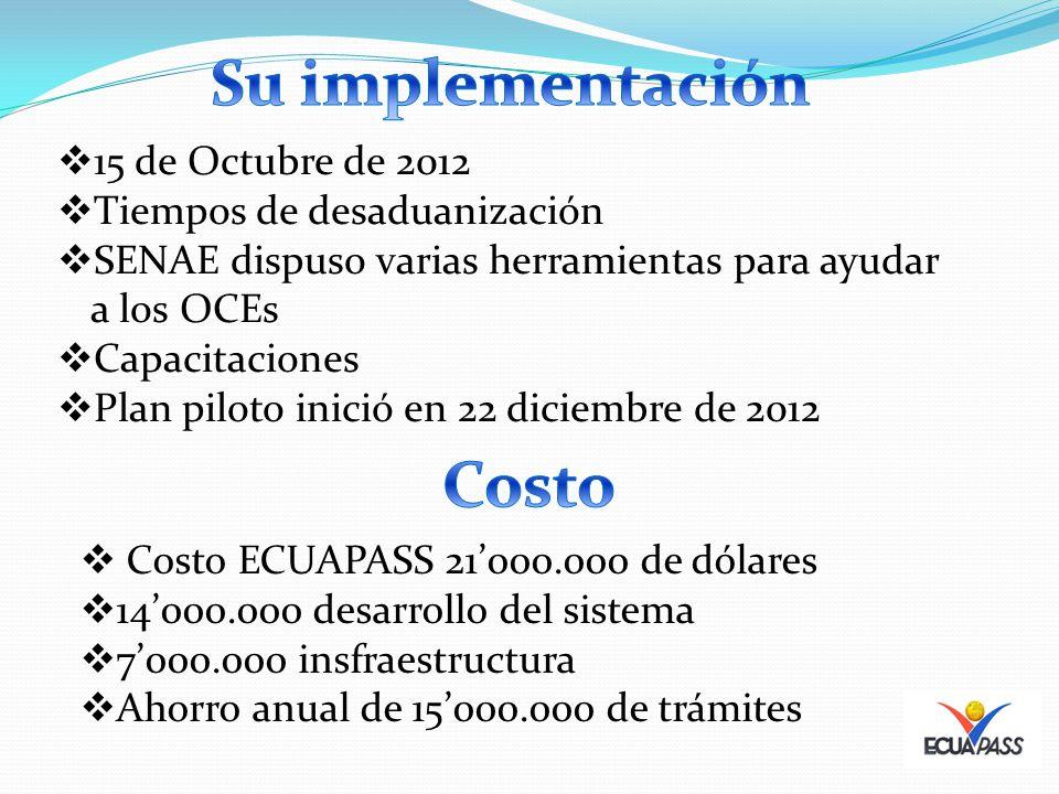 Su implementación Costo