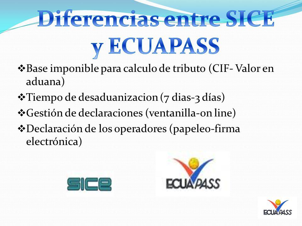 Diferencias entre SICE y ECUAPASS