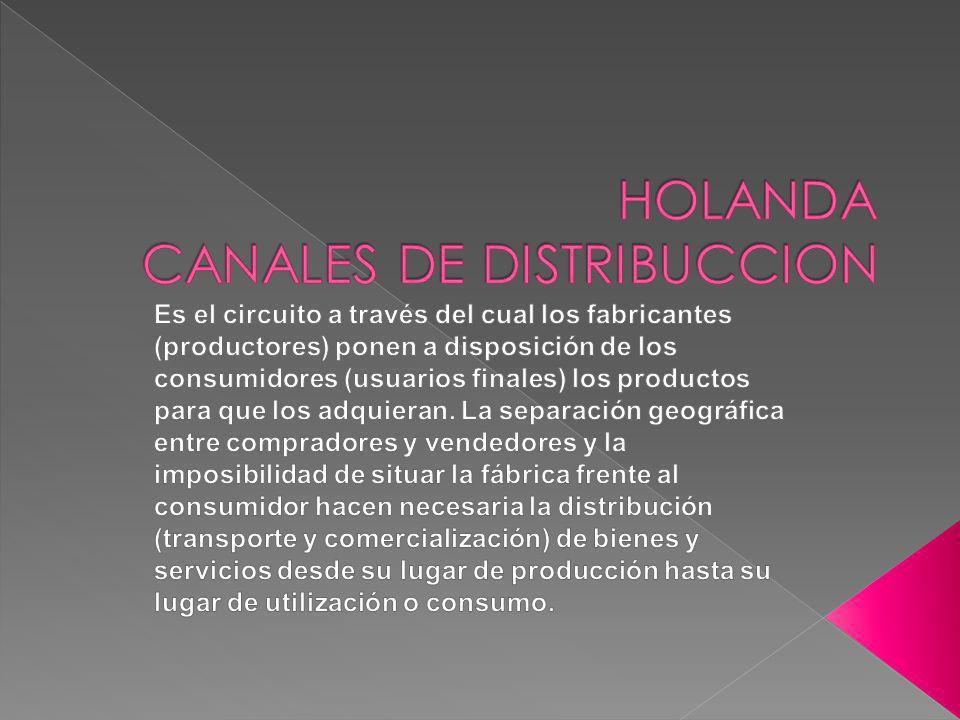HOLANDA CANALES DE DISTRIBUCCION