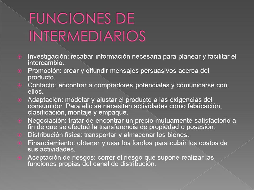FUNCIONES DE INTERMEDIARIOS