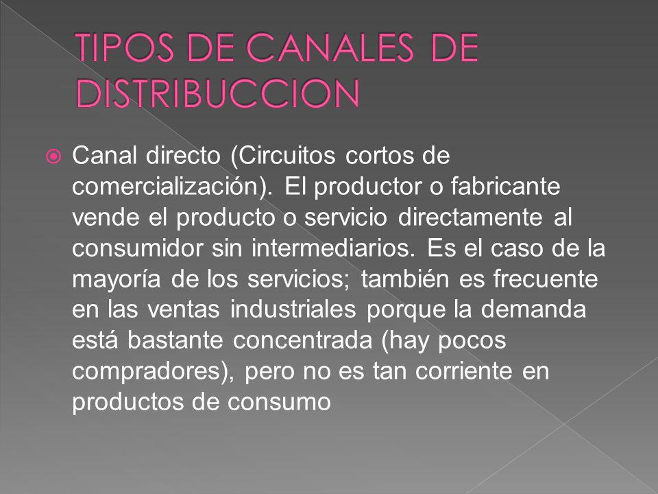 TIPOS DE CANALES DE DISTRIBUCCION