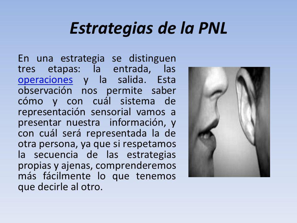 Estrategias de la PNL