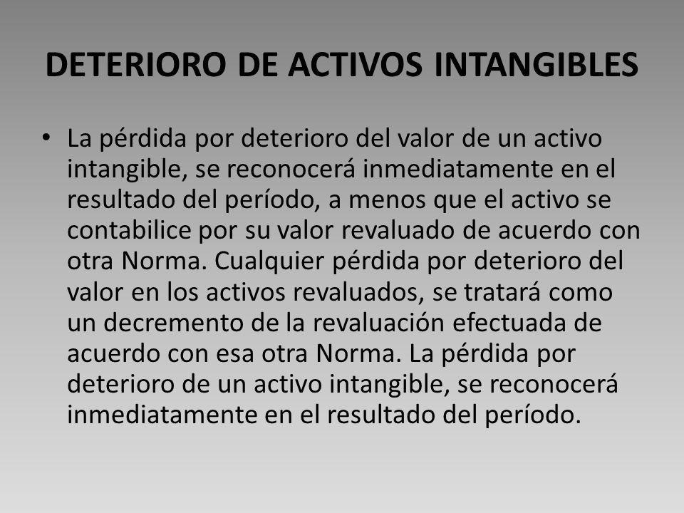 DETERIORO DE ACTIVOS INTANGIBLES