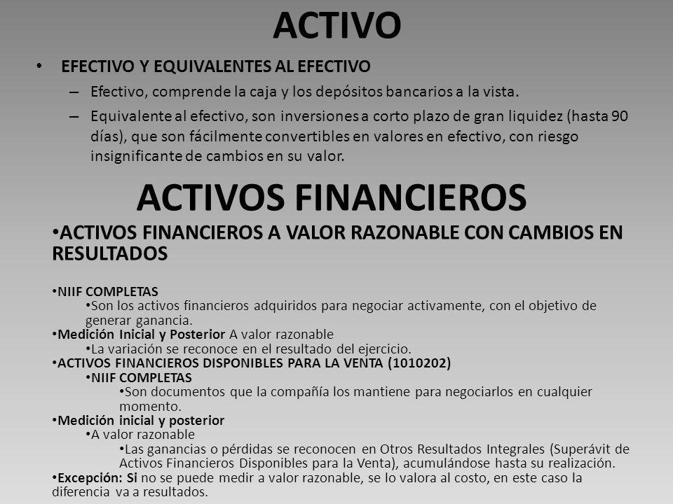 ACTIVO ACTIVOS FINANCIEROS