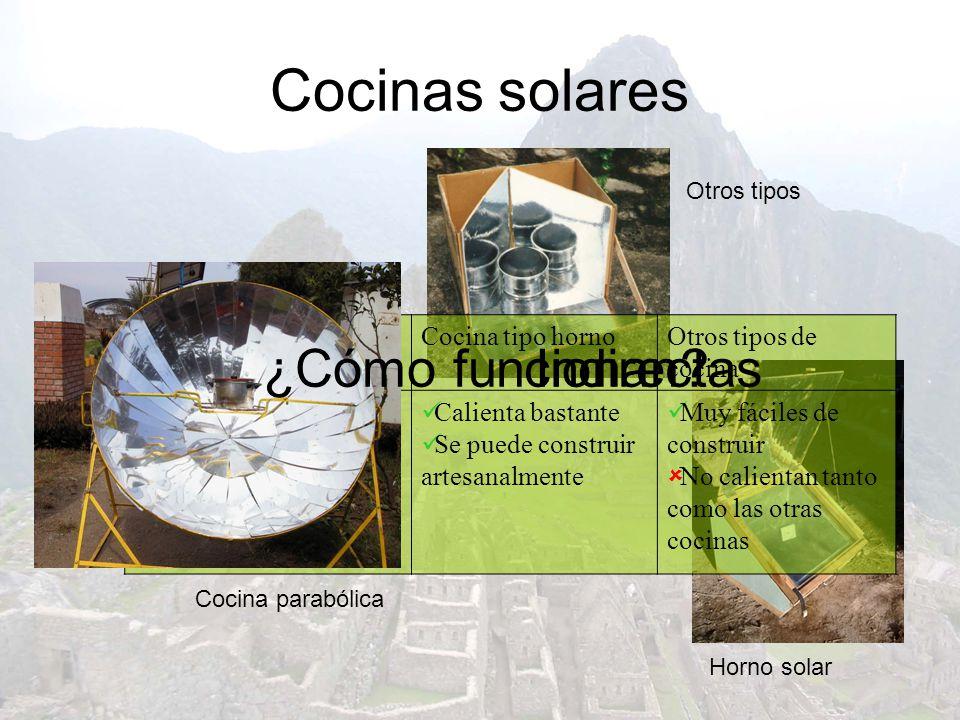 Cocinas solares Directas ¿Cómo funcionan Indirectas