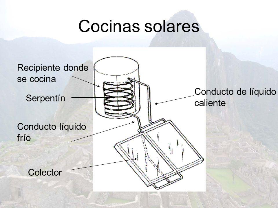 Cocinas solares Recipiente donde se cocina