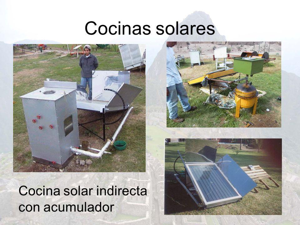 Cocinas solares Cocina solar indirecta con acumulador