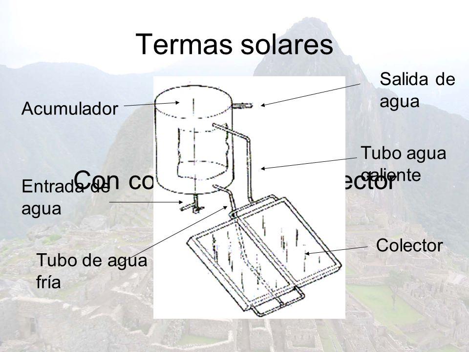 Termas solares Con colector Sin colector Salida de agua Acumulador