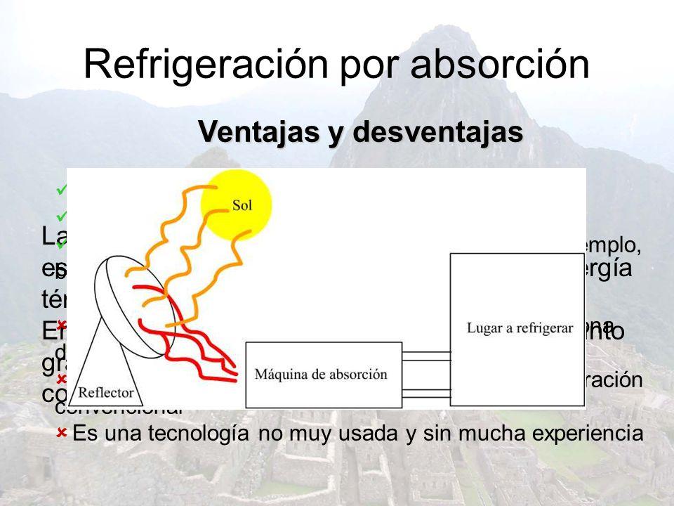 Refrigeración por absorción