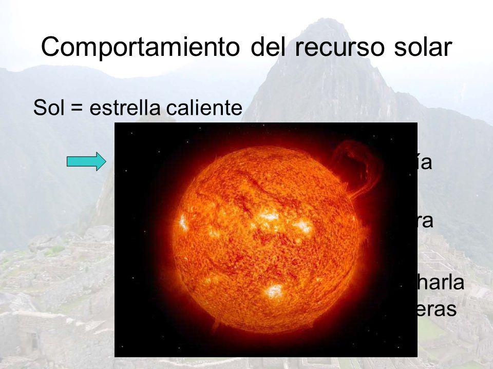 Comportamiento del recurso solar