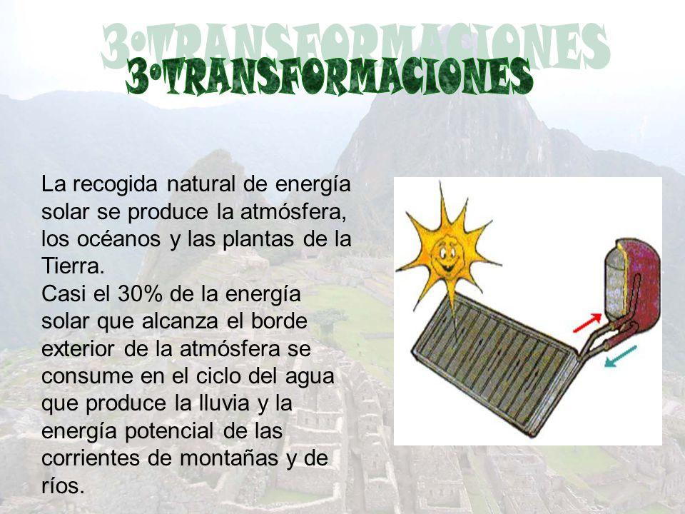 3ºTRANSFORMACIONES La recogida natural de energía solar se produce la atmósfera, los océanos y las plantas de la Tierra.