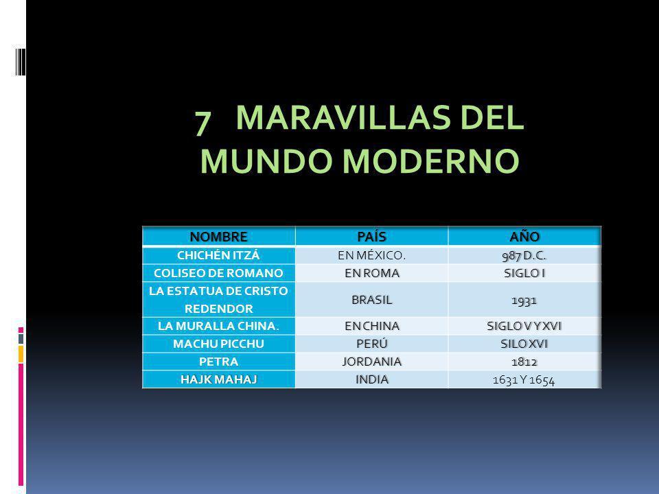 7 MARAVILLAS DEL MUNDO MODERNO LA ESTATUA DE CRISTO REDENDOR