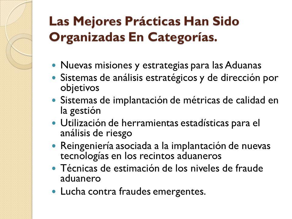 Las Mejores Prácticas Han Sido Organizadas En Categorías.