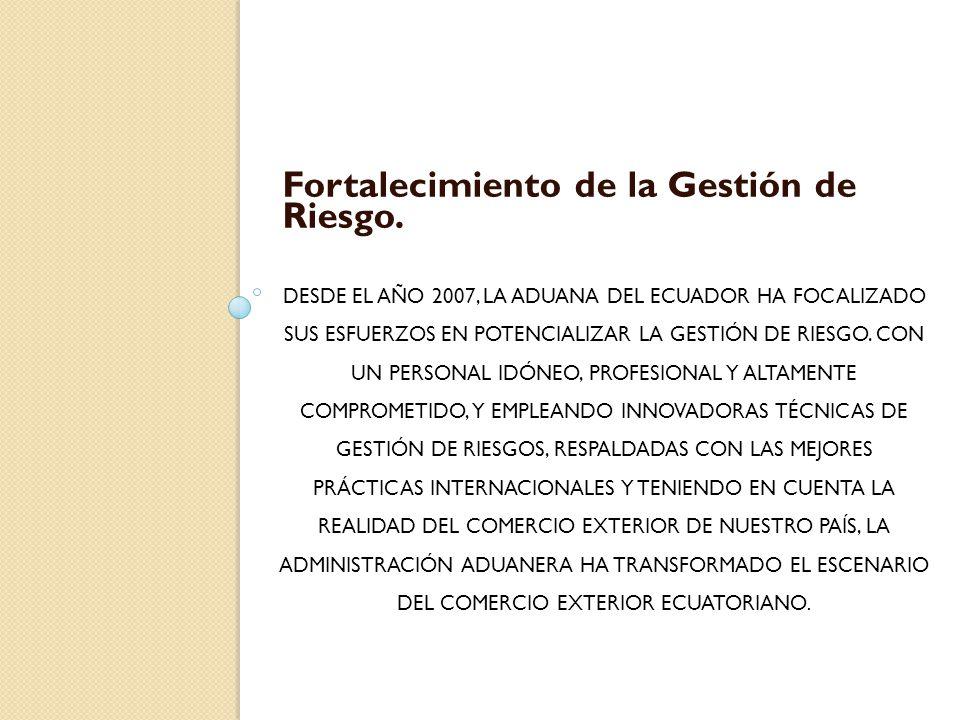 Fortalecimiento de la Gestión de Riesgo.