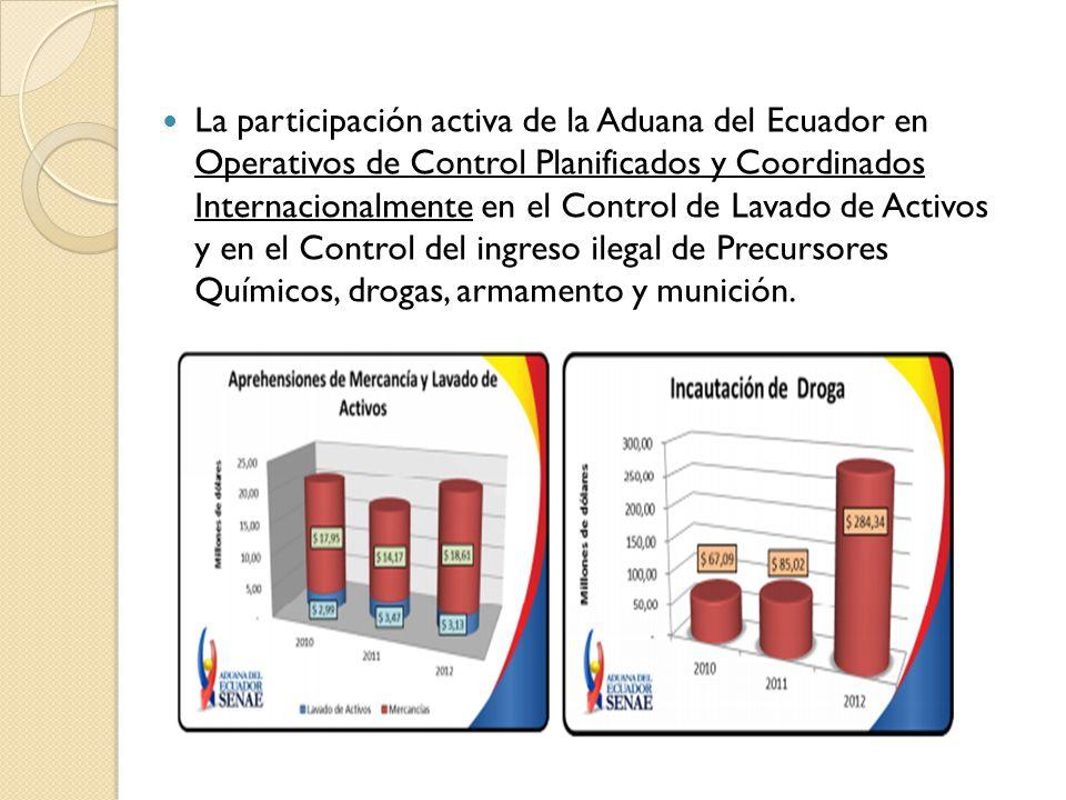 La participación activa de la Aduana del Ecuador en Operativos de Control Planificados y Coordinados Internacionalmente en el Control de Lavado de Activos y en el Control del ingreso ilegal de Precursores Químicos, drogas, armamento y munición.