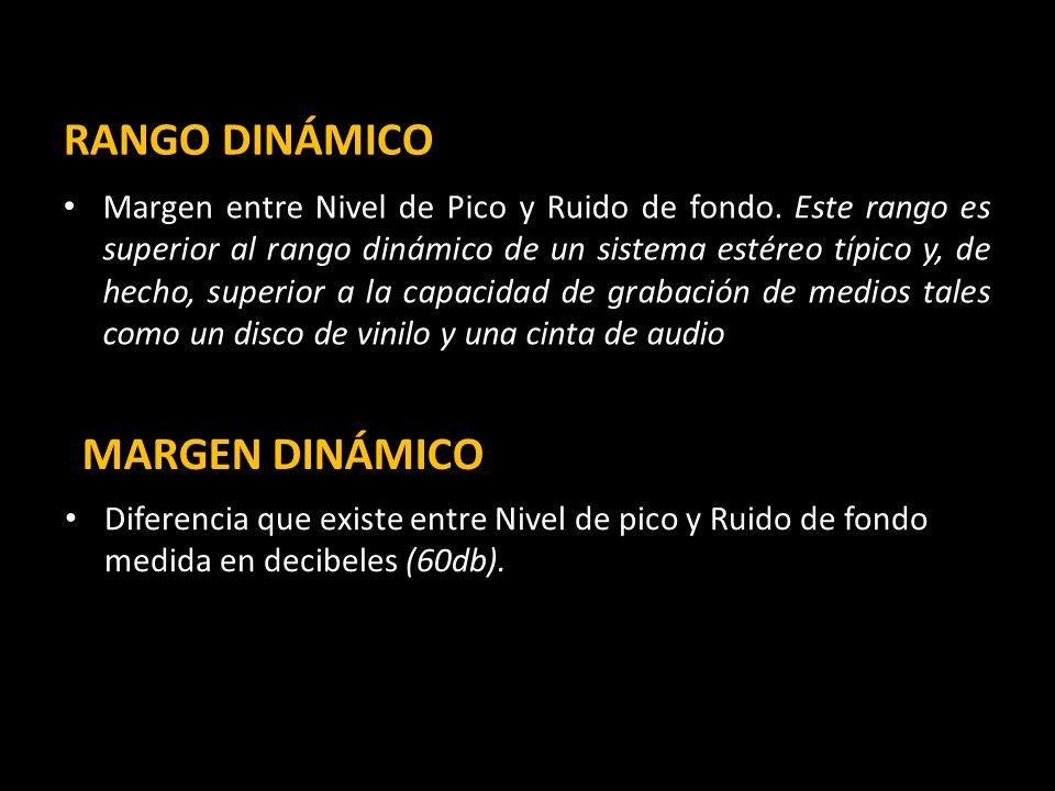 RANGO DINÁMICO MARGEN DINÁMICO