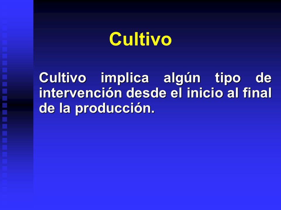 Cultivo Cultivo implica algún tipo de intervención desde el inicio al final de la producción.