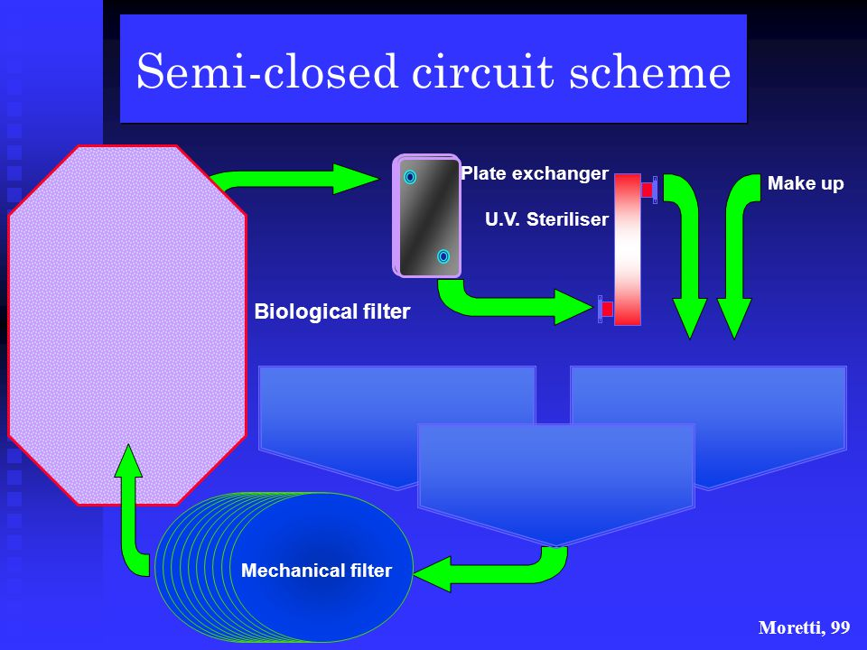 Semi-closed circuit scheme