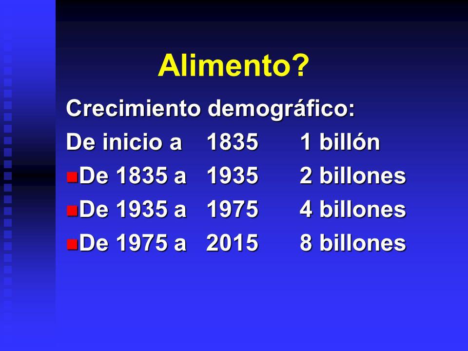 Alimento Crecimiento demográfico: De inicio a 1835 1 billón
