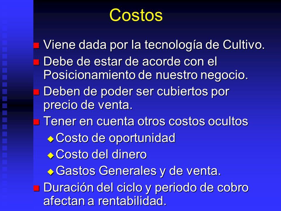 Costos Viene dada por la tecnología de Cultivo.