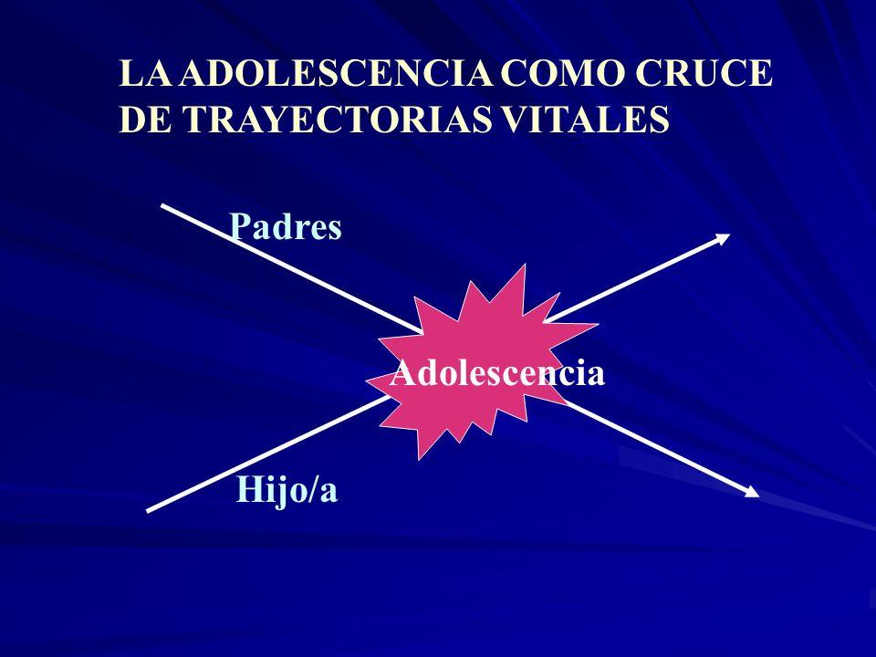 LA ADOLESCENCIA COMO CRUCE DE TRAYECTORIAS VITALES
