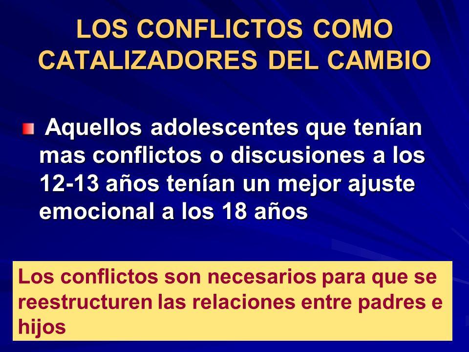LOS CONFLICTOS COMO CATALIZADORES DEL CAMBIO