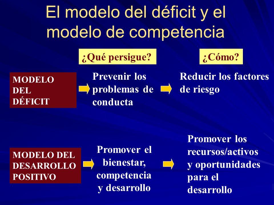 El modelo del déficit y el modelo de competencia