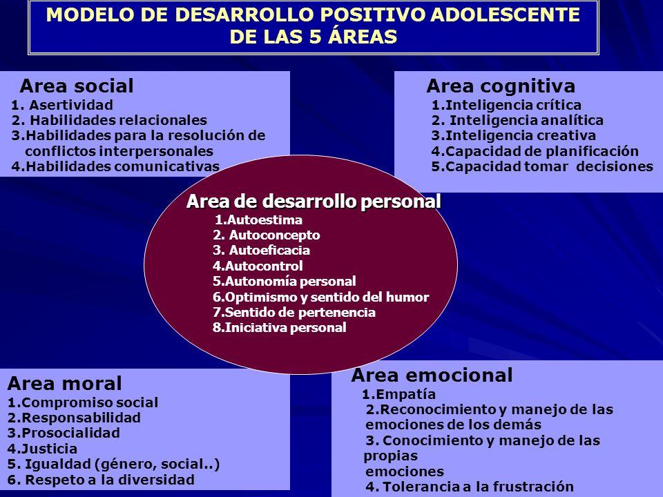 MODELO DE DESARROLLO POSITIVO ADOLESCENTE DE LAS 5 ÁREAS